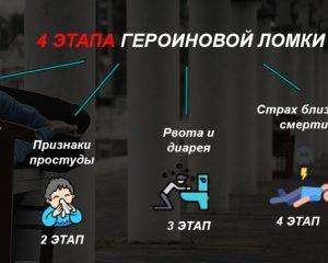 4 этапа героиновой ломки