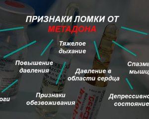 Признаки ломки от метадона